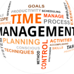 The Clock: Effective Time Management