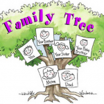 The Tree- Family of Origin & Its Impact at Work